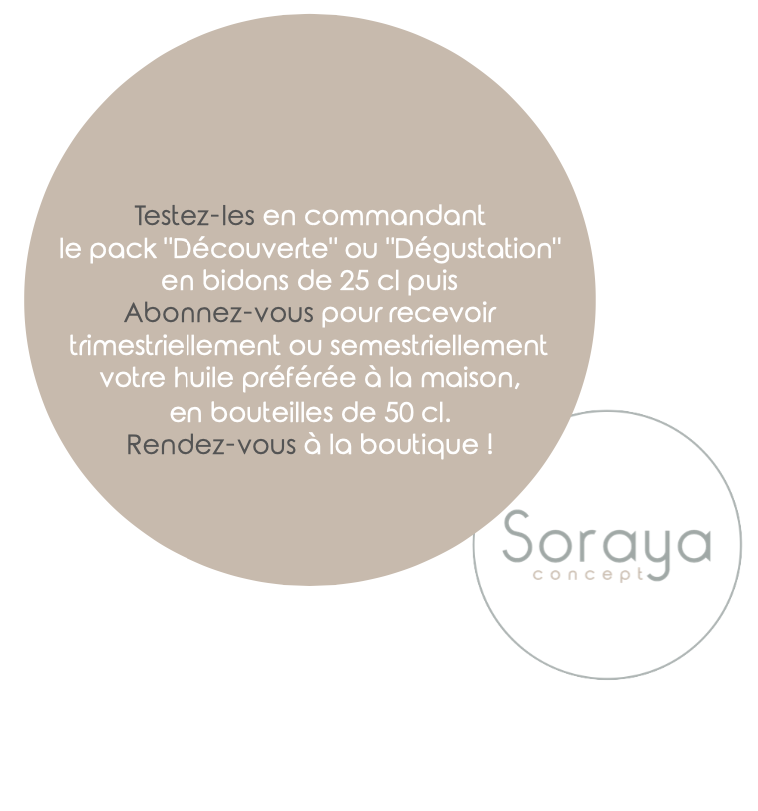 Right-description-soraya-concept